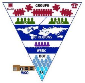 Tent card pyramid